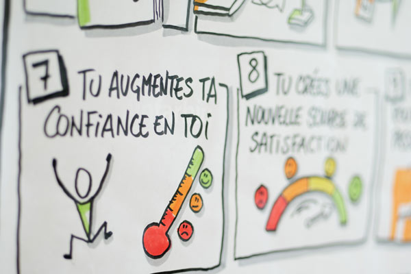 Formation avancée en facilitation visuelle