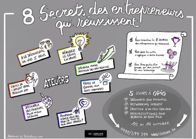 Sketchnote pour Copilote - by PictoBello.com