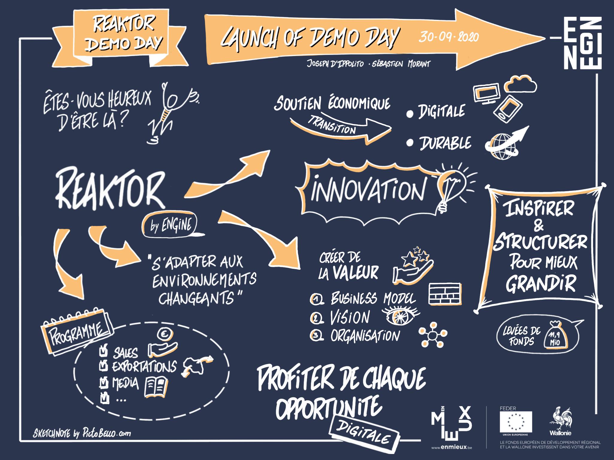 Reaktor Demo Day 2020, par Engine - Innovation Methods Provider