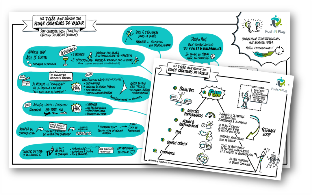 Les 7 clés pour un entrepreneuriat collaboratif à succès- conférence Wikipreneurs
