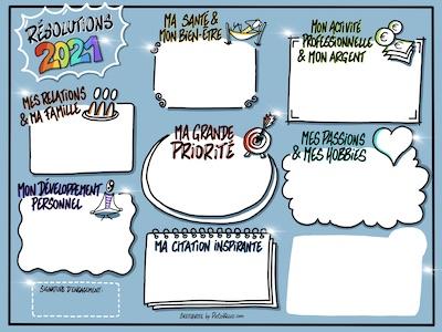 La Sketchnote des résolutions 2021 - by Pictobello.com