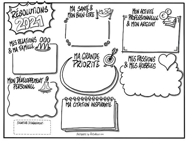 La Sketchnote des résolutions 2021 (B&W) - by Pictobello.com