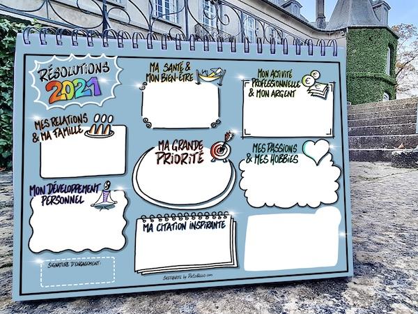 La Sketchnote de vos résolutions 2021 : vos priorités essenielles