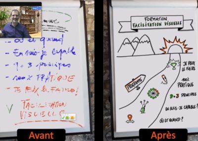 Transformer une affiche de flipchart ou paperboard grâce à la facilitation visuelle