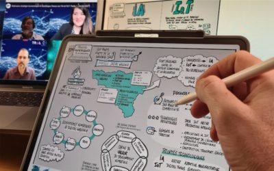 """Les sketchnotes du webinaire de """"Digital Wallonia"""" sur l'Intelligence Artificielle et l'Internet des Objets"""