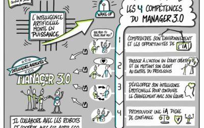 Manager 3.0 : allier Intelligence Artificielle et Intelligence Emotionnelle